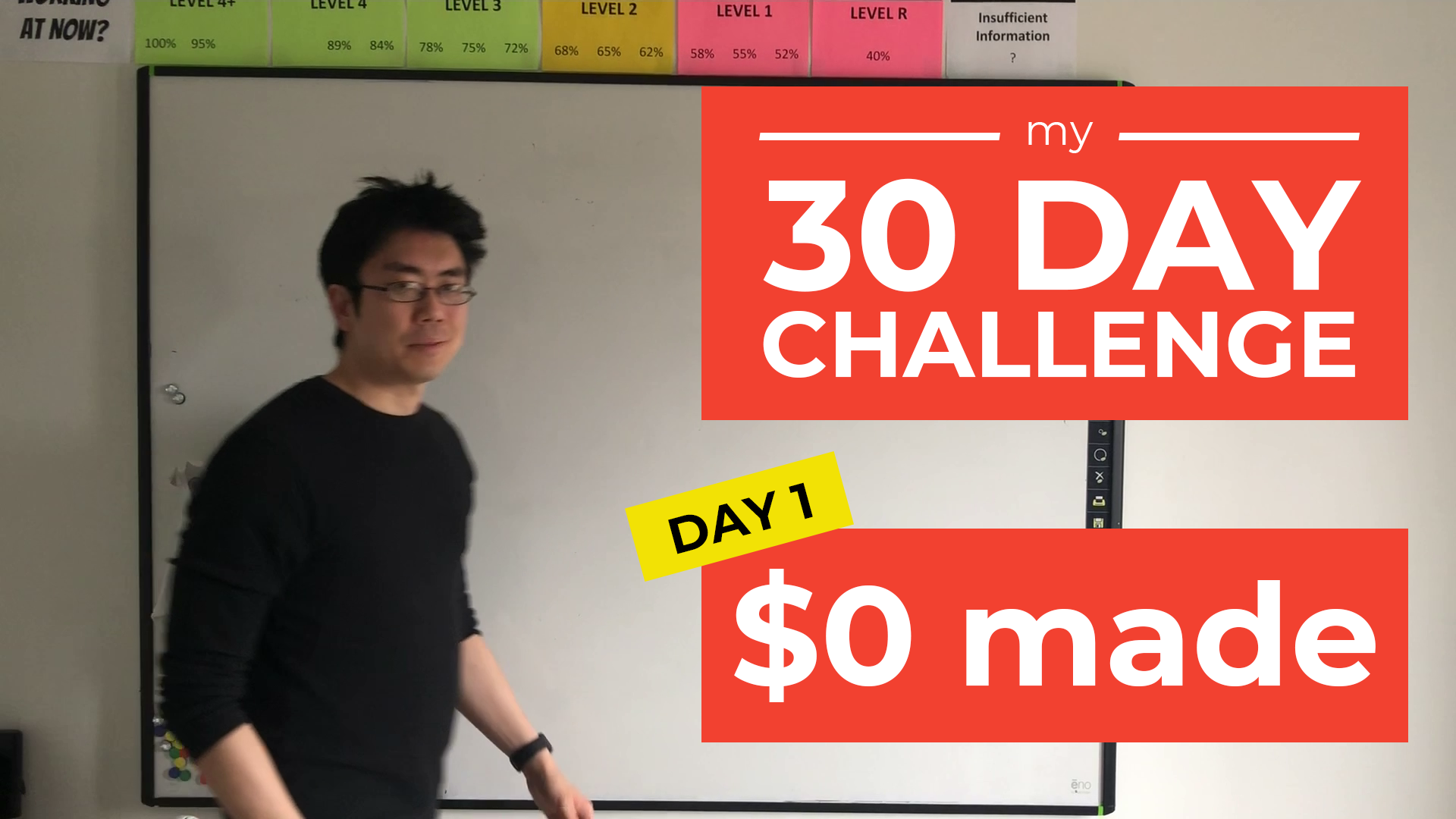 30 Day Challenge to Make Money Online - Day 1: $0 made. Find a friend